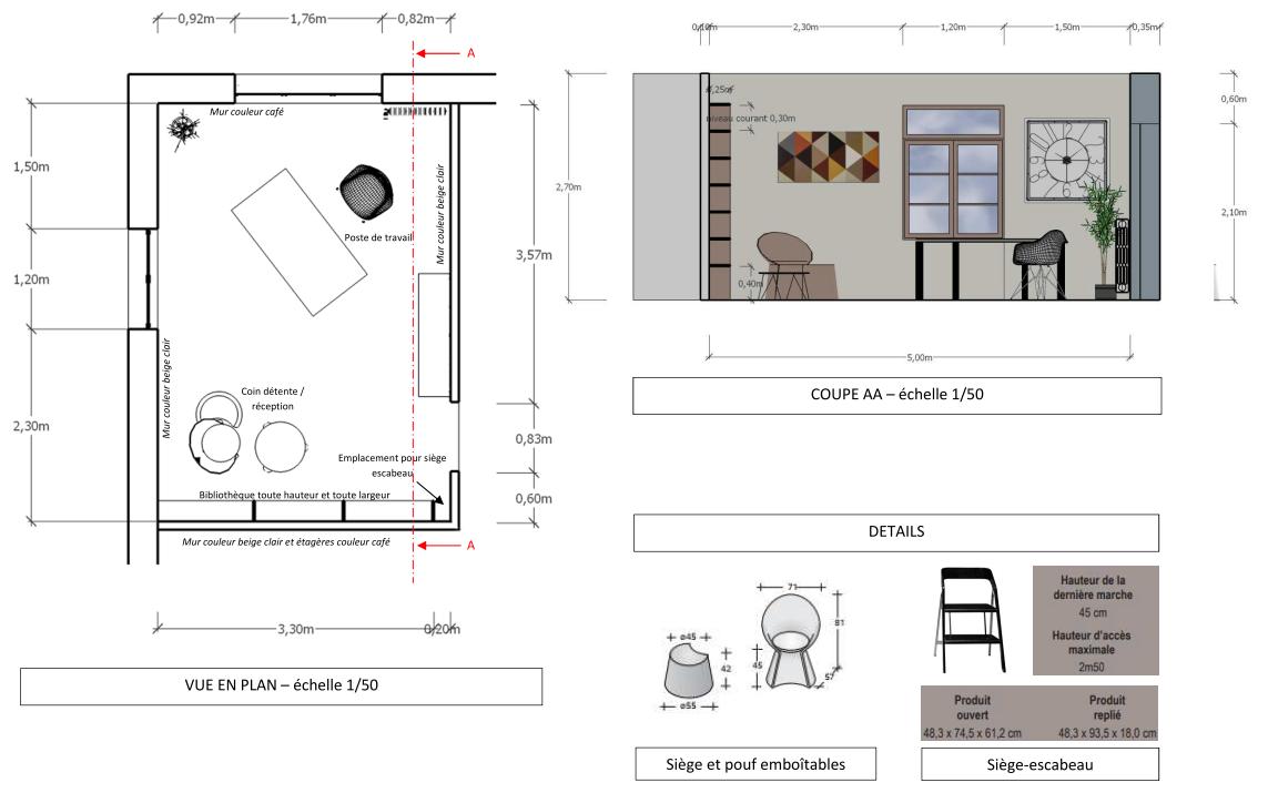 Bureau individuel plans, coupe et plans de détails