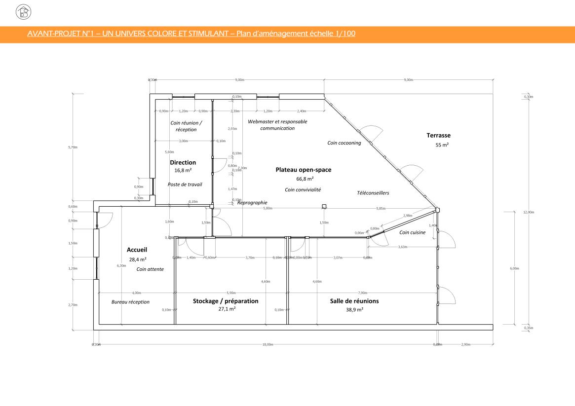 Plateau de bureaux pour entreprise plan du projet 1 coloré et stimulant