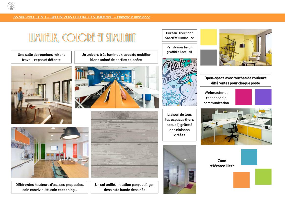 Plateau de bureaux pour entreprise projet 1 coloré et stimulant Planche d'ambiance générale