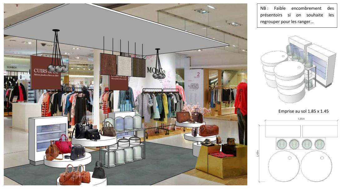 Magasin de maroquinerie perspective d'insertion du corner-shop en grand magasin