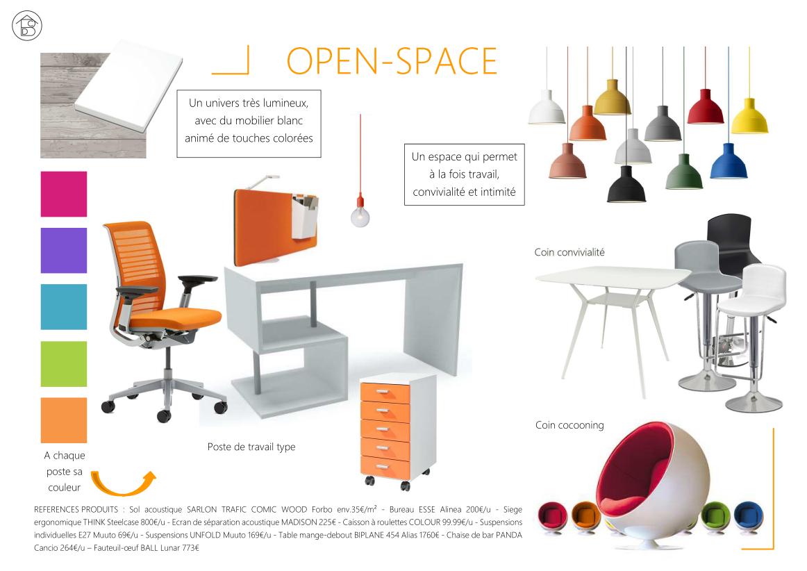 Planche d'ambiance open-space du plateau de bureaux