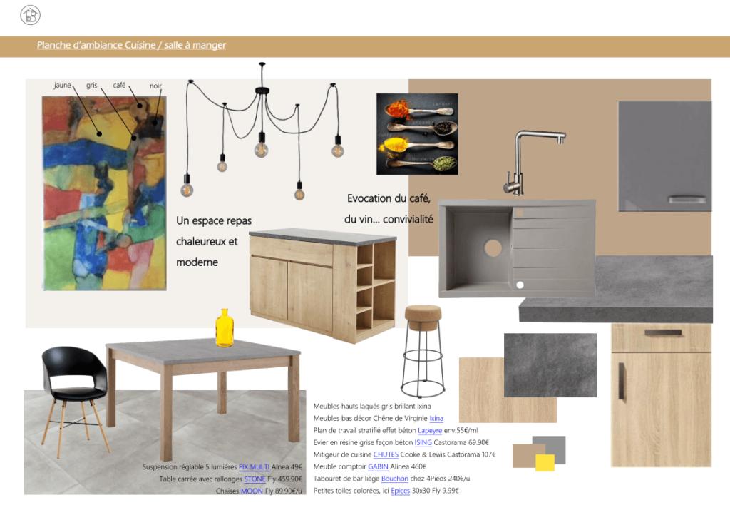 Agencement Cuisine Et Deco Piece A Vivre Abcd Maison